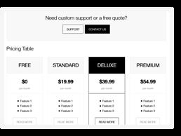 Download Magic – A Creative Portfolio & Ecommerce WordPress Theme nulled magic theme feature5